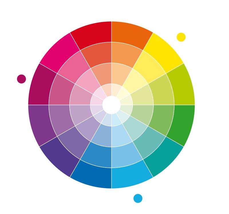 teoria del colore colori primari