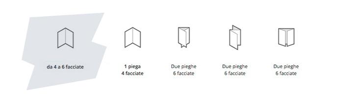 classico formato depliant fino a 6 facciate