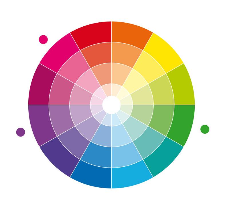 armonia complementare divergente ruota dei colori