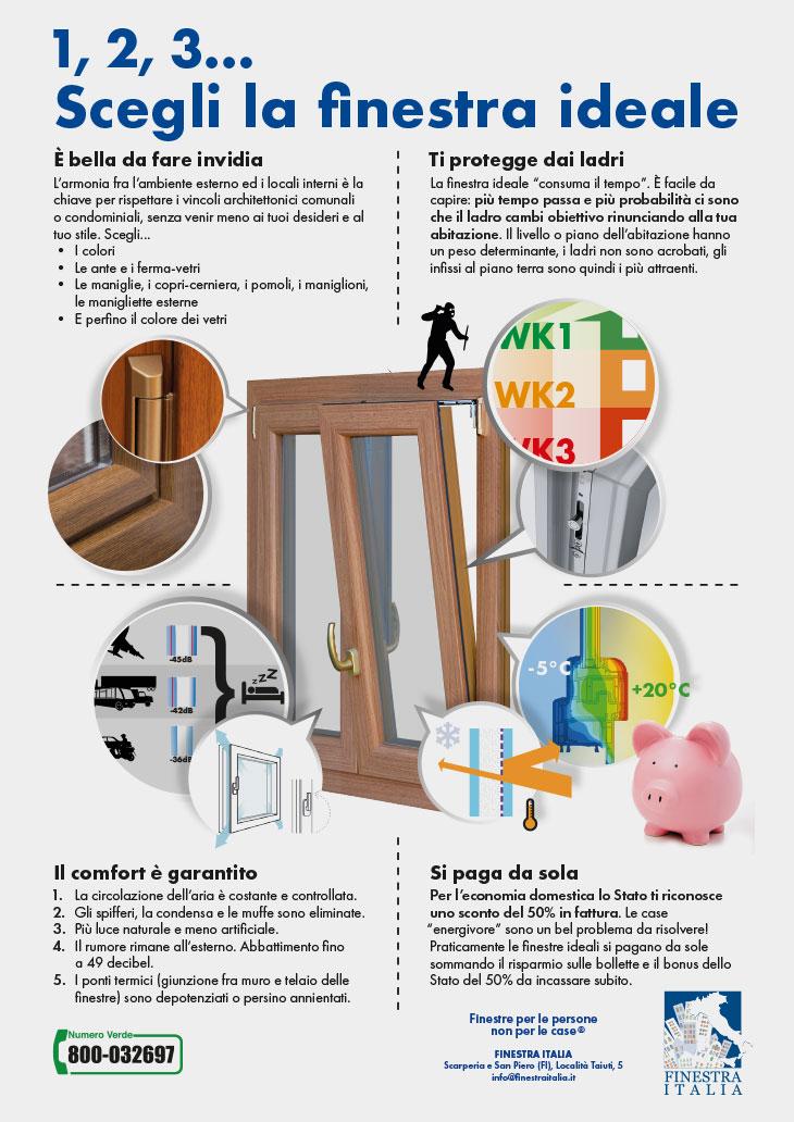 progetto grafico infografica realizzazione infissi